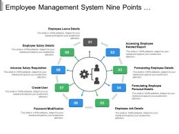 Employee Management System Nine Points In Circular Fashion