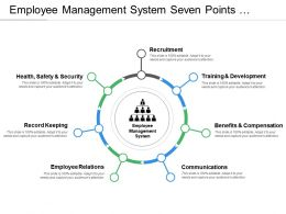 Employee Management System Seven Points In Circular Manner