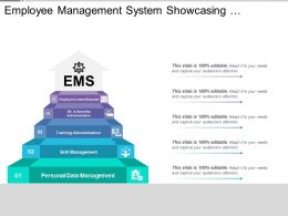 Employee Management System Showcasing Upward Stairs In Five Features