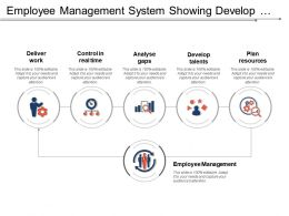 Employee Management System Showing Develop Talents And Plan Resources