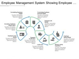 Employee Management System Showing Employee Details And Job Details
