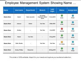 Employee Management System Showing Name Username And Department