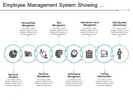 Employee Management System Showing Performance Management And Resource Allocation