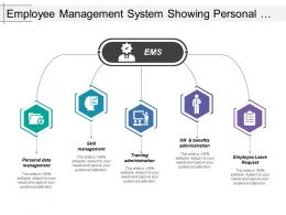 Employee Management System Showing Personal Data Management And Skill Management
