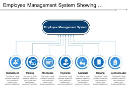 Employee Management System Showing Recruitment Training And Attendance