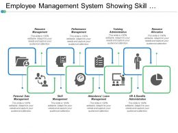 Employee Management System Showing Skill Management And Training Administration