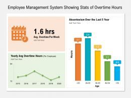 Employee Management System Showing Stats Of Overtime Hours