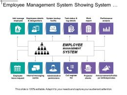 Employee Management System Showing System Backup Facility And Work Report