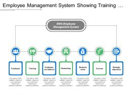 Employee Management System Showing Training Employee Recruitment And Rewarding