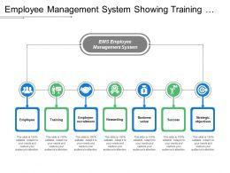 Employee Management System Showing Training Employee Recruitment And Rewarding