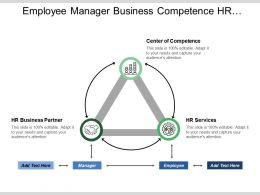 Employee Manager Business Competence Hr Integration Model With Icons And Arrows