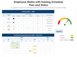 Employee Matrix With Training Schedule Plan And Status