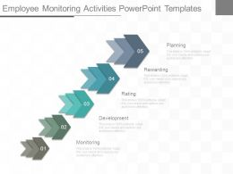 Employee Monitoring Activities Powerpoint Templates