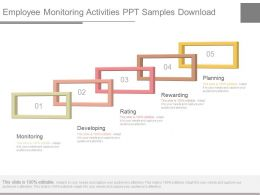 Employee Monitoring Activities Ppt Samples Download