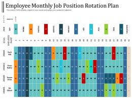 Employee Monthly Job Position Rotation Plan