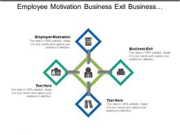 Employee Motivation Business Exit Business Productivity Tools Business Liquidation