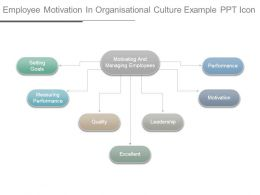 Employee Motivation In Organisational Culture Example Ppt Icon
