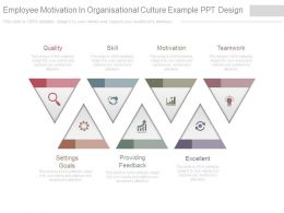 Employee Motivation In Organizational Culture Example Ppt Design