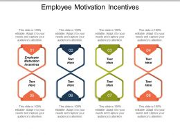 Employee Motivation Incentives Ppt Powerpoint Presentation Icon Graphics Template Cpb