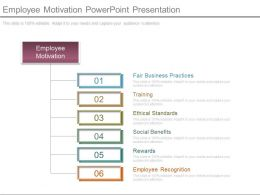 Employee Motivation Powerpoint Presentation