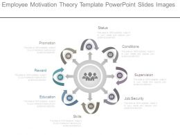 Employee Motivation Theory Template Powerpoint Slides Images