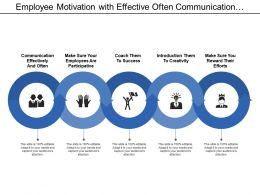 Employee Motivation With Effective Often Communication And Reward Their Efforts