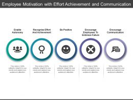 Employee Motivation With Effort Achievement And Communication