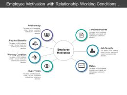Employee Motivation With Relationship Working Conditions Pay And Benefits