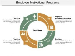 Employee Motivational Programs Ppt Powerpoint Presentation Summary Design Inspiration Cpb