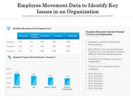 Employee Movement Data To Identify Key Issues In An Organization