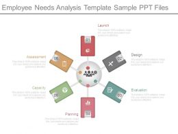 Employee Needs Analysis Template Sample Ppt Files