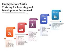 Employee New Skills Training For Learning And Development Framework