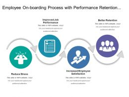 Employee On Boarding Process With Performance Retention And Employee Satisfaction