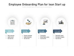 Employee Onboarding Plan For Lean Start Up