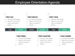 Employee Orientation Agenda Powerpoint Slide Backgrounds