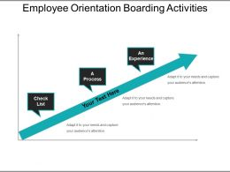 Employee Orientation Boarding Activities Ppt Ideas