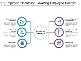 Employee Orientation Covering Employee Benefits Personnel Policies Daily Routine