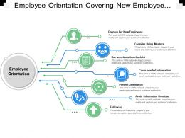 Employee Orientation Covering New Employee Orientation Consider Mentor And Information