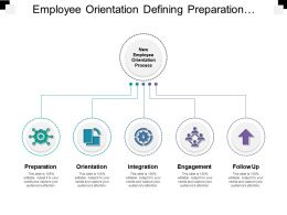 Employee Orientation Defining Preparation Orientation Integration And Follow Up