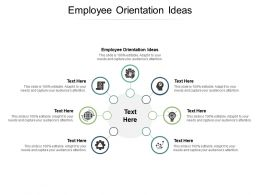Employee Orientation Ideas Ppt Powerpoint Presentation Infographic Template Deck Cpb