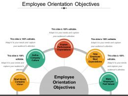 employee_orientation_objectives_ppt_example_2018_Slide01