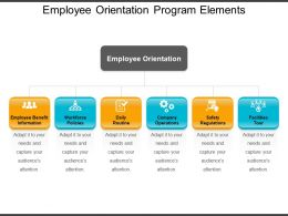 Employee Orientation Program Elements Ppt Images Gallery