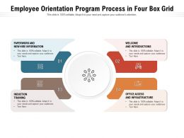 Employee Orientation Program Process In Four Box Grid