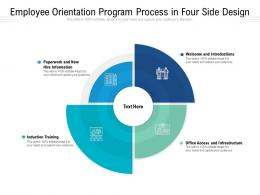 Employee Orientation Program Process In Four Side Design