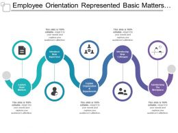 Employee Orientation Represented Basic Matters Introduction Explaining Organization
