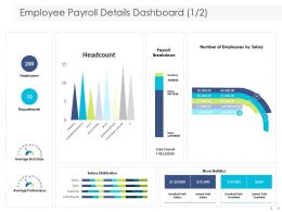 Employee Payroll Details Dashboard Average Ppt Powerpoint Presentation Pictures