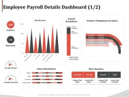 Employee Payroll Details Dashboard Breakdown Ppt Icon Example