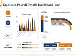 Employee Payroll Details Dashboard N488 Powerpoint Presentation Slide Portrait