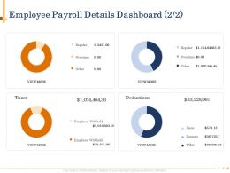 Employee Payroll Details Dashboard N489 Powerpoint Presentation Slide