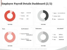Employee Payroll Details Dashboard Overtime Ppt Outline